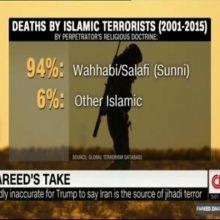چگونه عربستان سعودی آل سعود ، کشوری که در مرکز گسترش این گونه از تروریسم قرار دارد موفق شده از زیر بار مسئولیت شانه خالی کرده، دیگران را متهم کند.