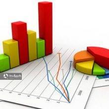 نرخ تورم دوازده ماهه منتهی به تیر 97 به 8.7 درصد رسید که نسبت به همین اطلاع در ماه قبل (۸,۲ درصد) 0.5 واحد درصد افزایش نشان می دهد. تورم تیرماه 97